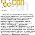Kannabinoid profil: CBN