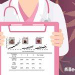 Ezt mondják a kutatások a mellrákról és a kannabiszról