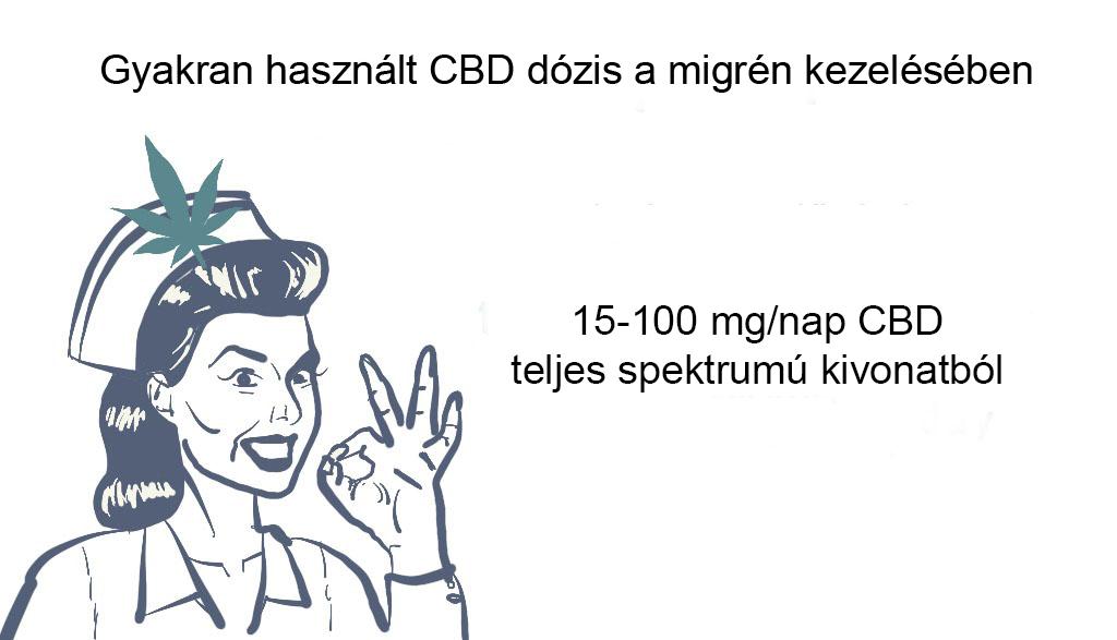 Kendertér - 16 migrene
