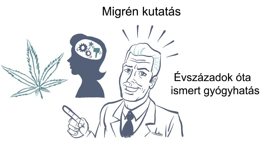 Kendertér - 8 migrene